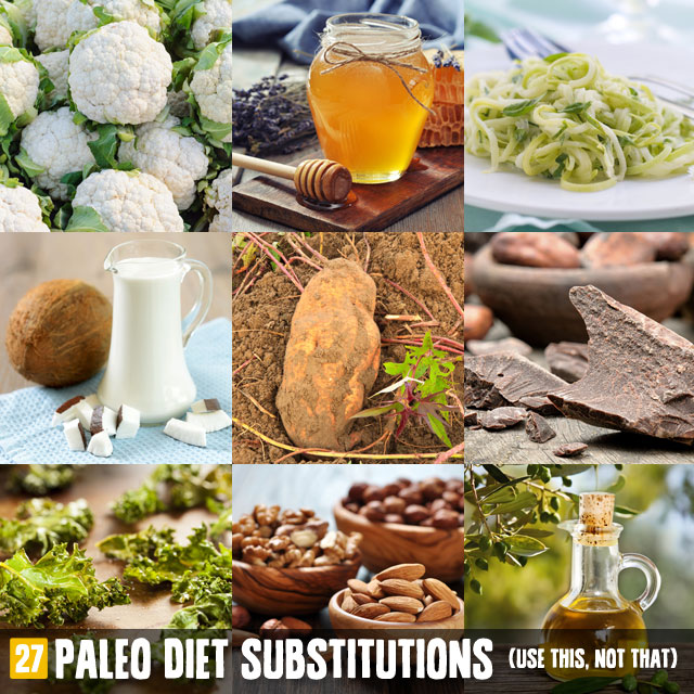 27 Paleo Diet Food Substitutions- use this, not that.