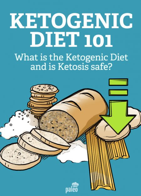 What is the Ketogenic Diet and Is Ketosis Safe?   Paleo Grubs