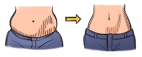 Medical weight loss huntington wv