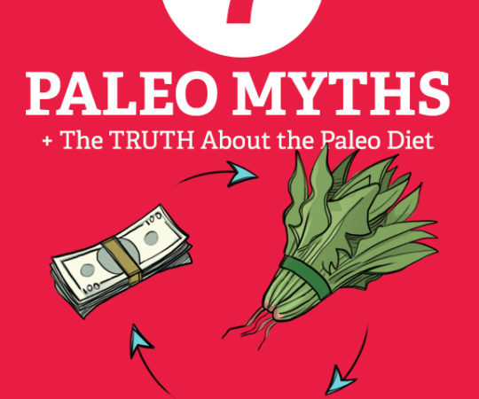 This is a must read for anyone following the Paleo Diet and for people thinking of trying this healthy lifestyle.