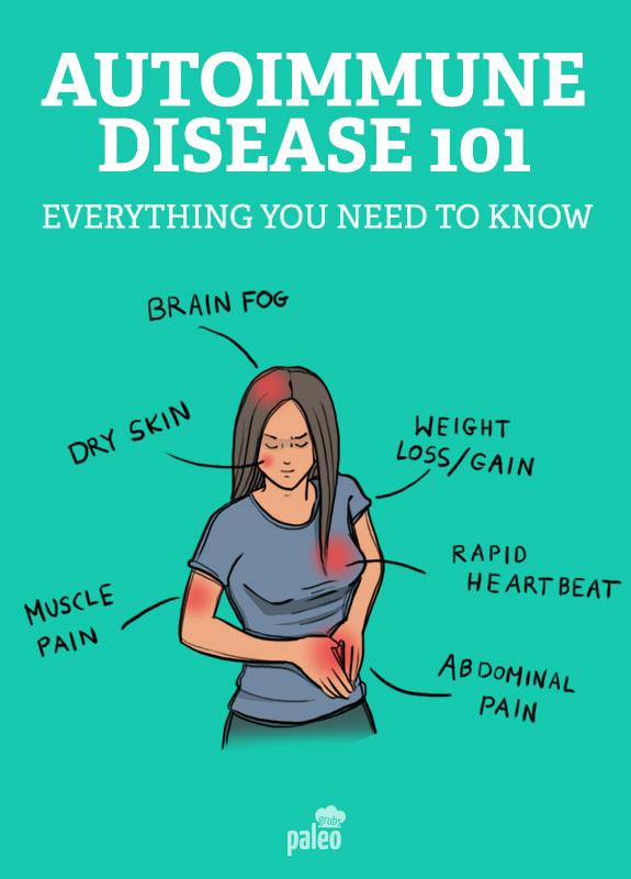 Autoimmune Disease 101 Everything You Need To Know